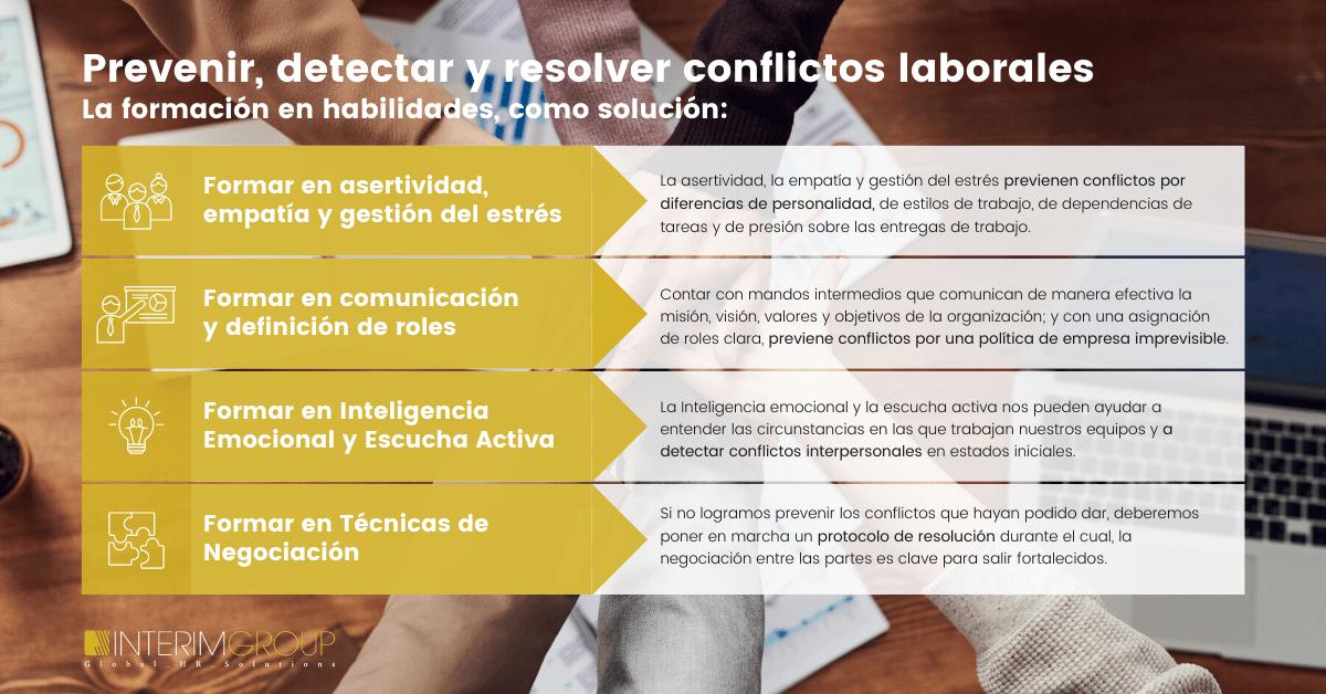 Cómo-resolver-conflictos-laborales