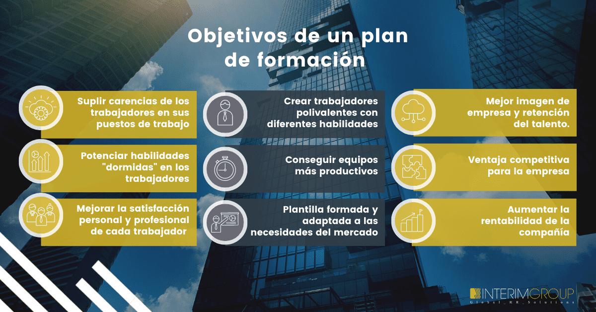 Plan de formación de empresa