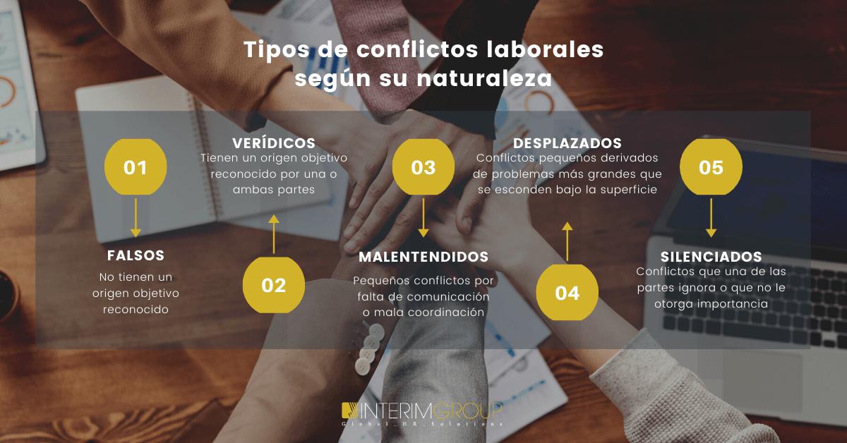 tipos de conflicto laboral - interim group