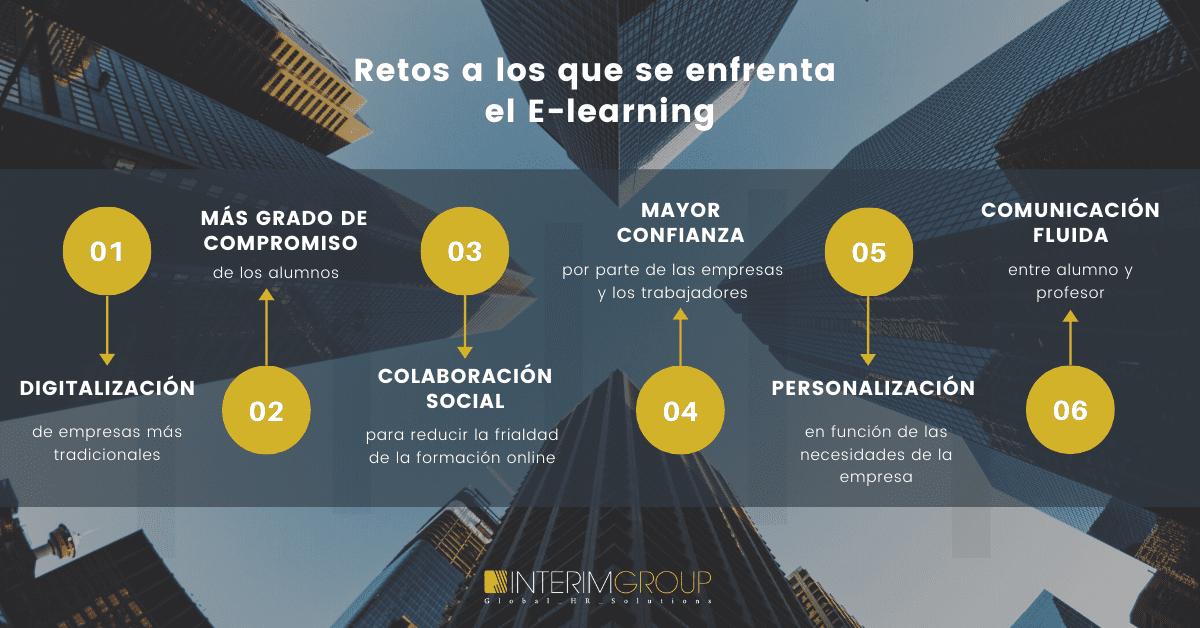 E-learning para empresas (4)