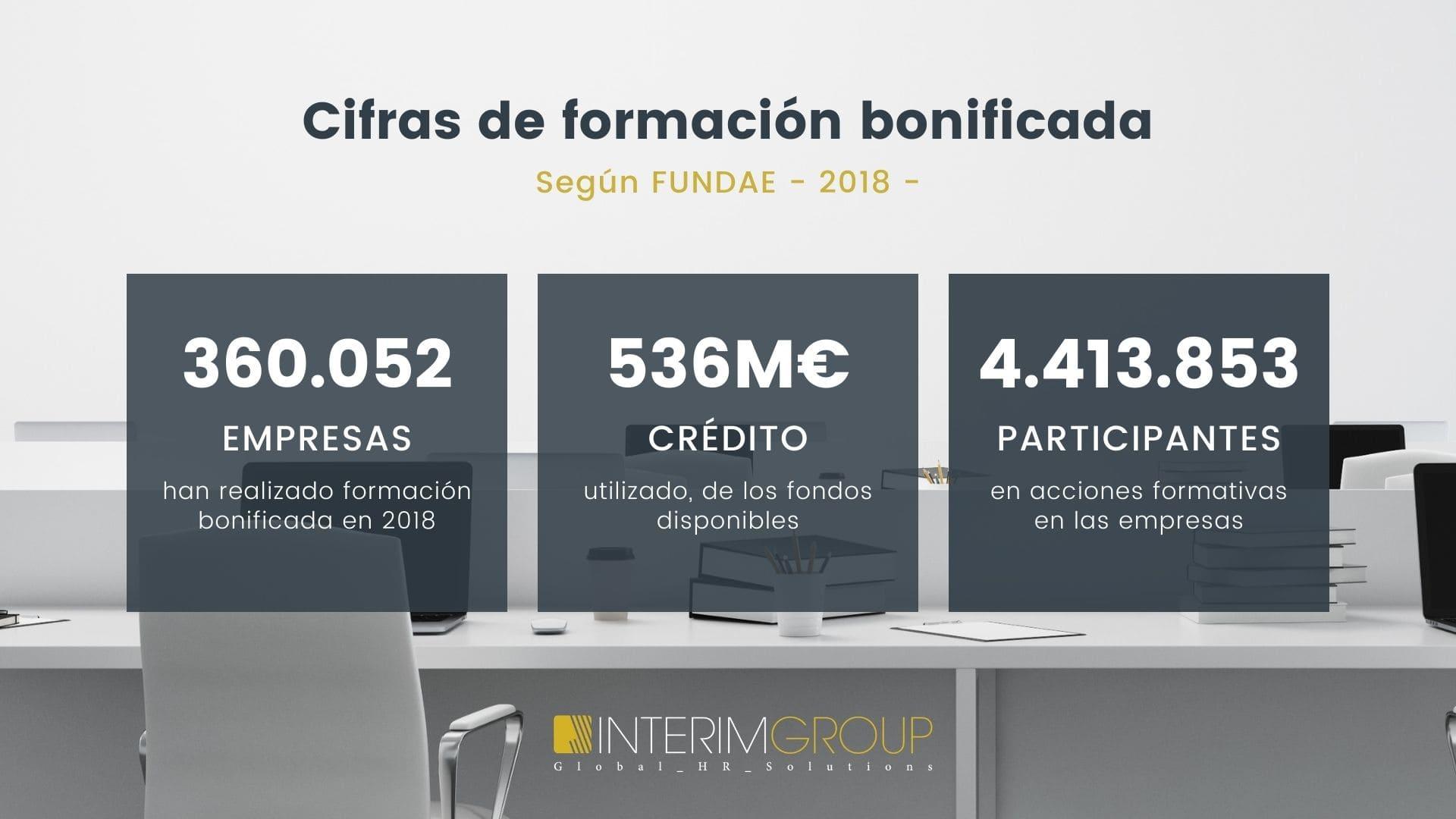 Formación-Bonificada_Cifras-FUNDAE_INTERIM-GROUP