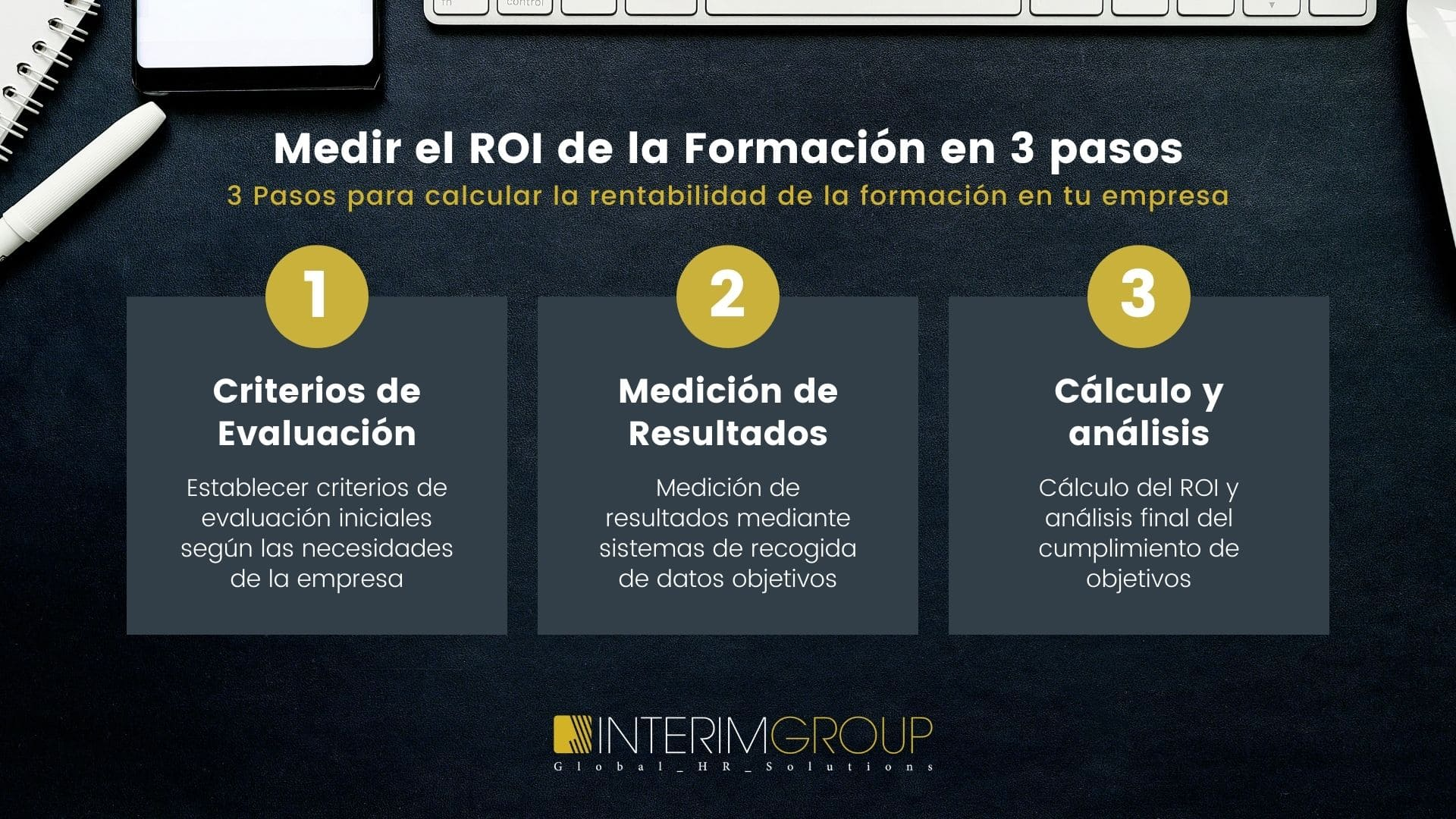 Formación-rentable-empresas-ROI_INTERIM-GROUP