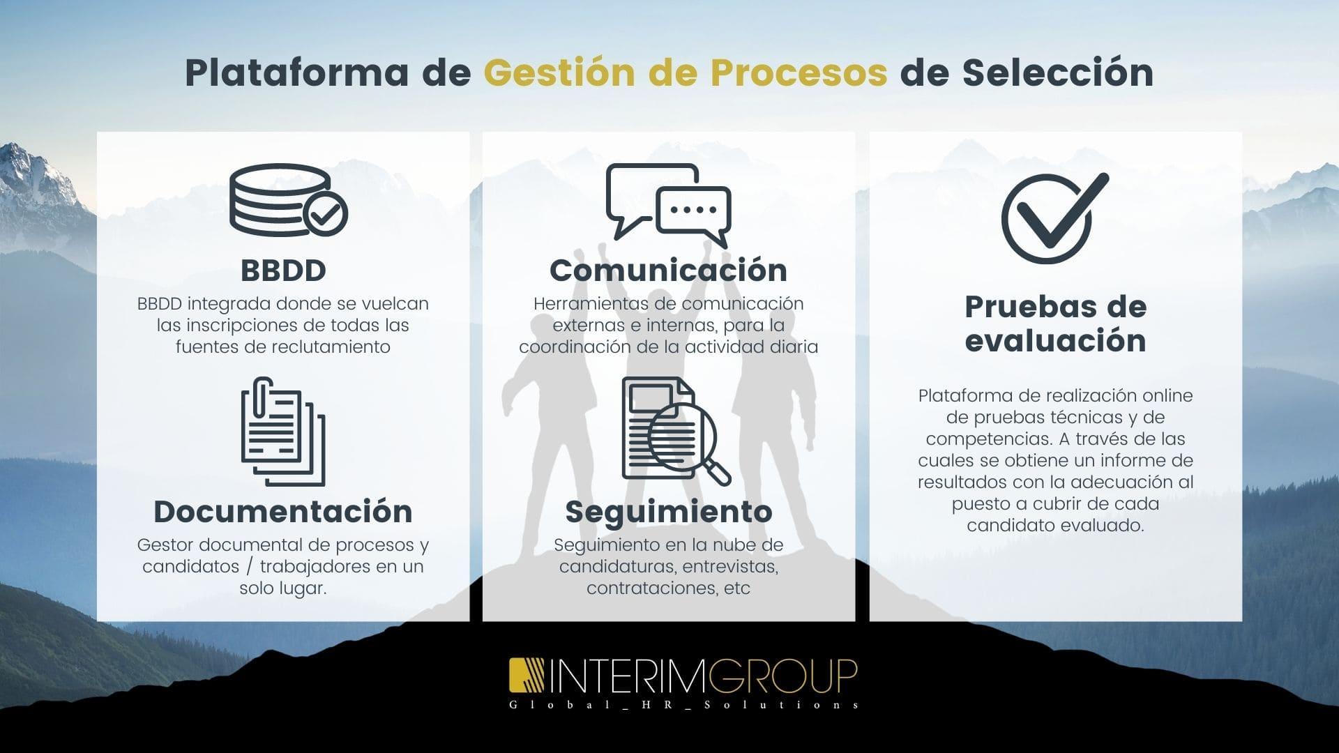 Gestión de procesos de selección_INTERIM-GROUP