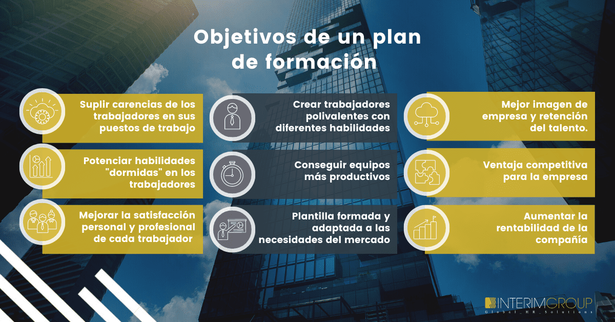 Plan de formación de empresa_INTERIM-GROUP (1)