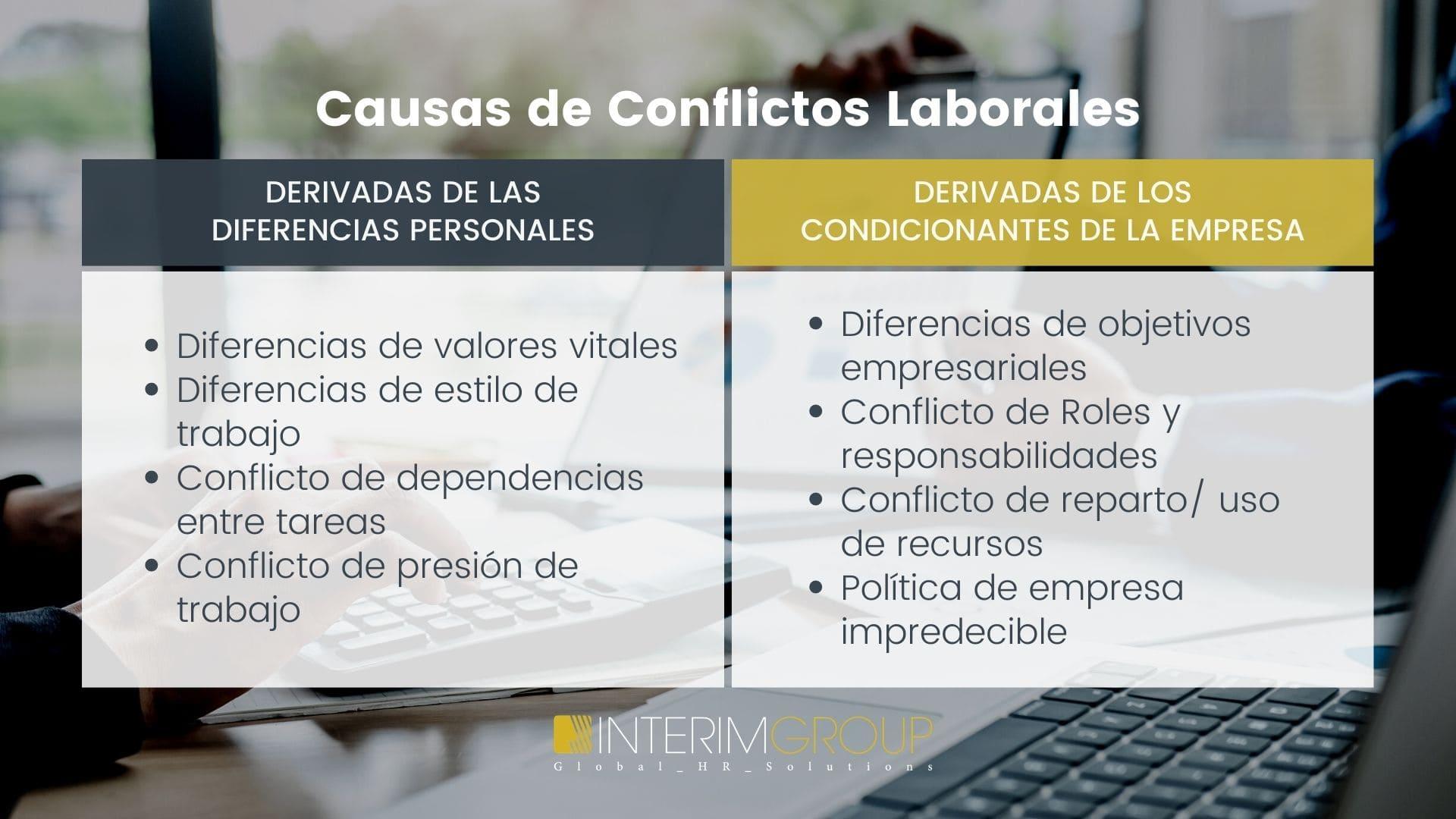 Resolver-conflictos-laborales_Causas_INTERIM-GROUP
