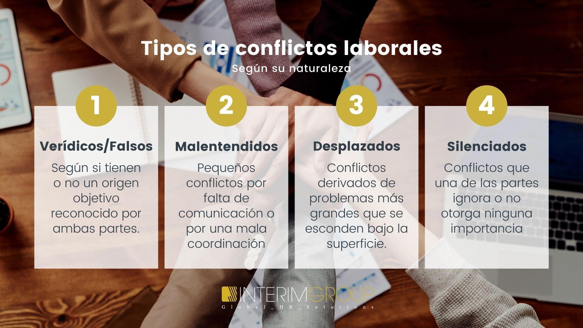 Resolver-conflictos-laborales_Tipos_INTERIM-GROUP