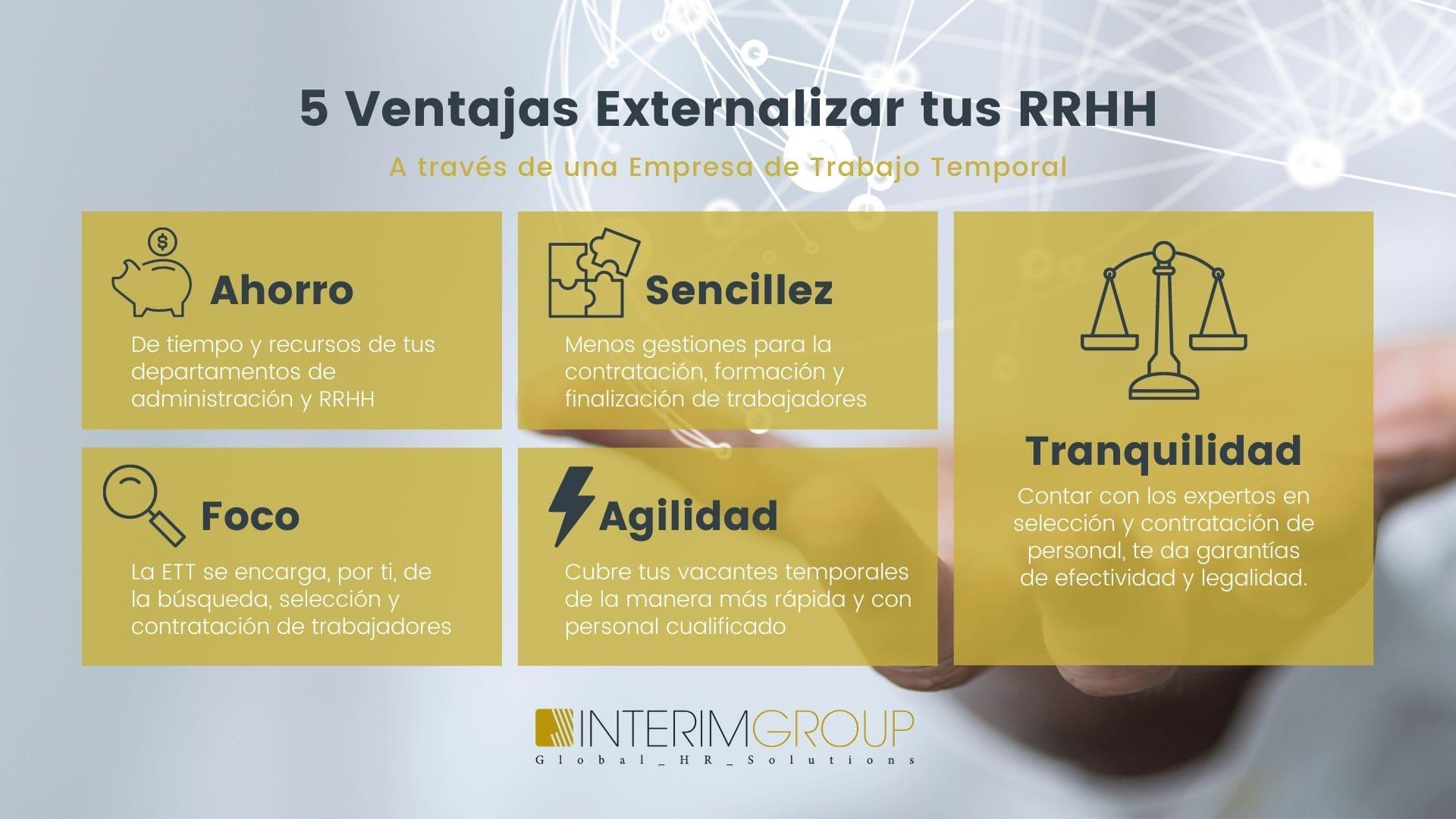 Ventajas de externalizar tus RRHH_INTERIM-GROUP