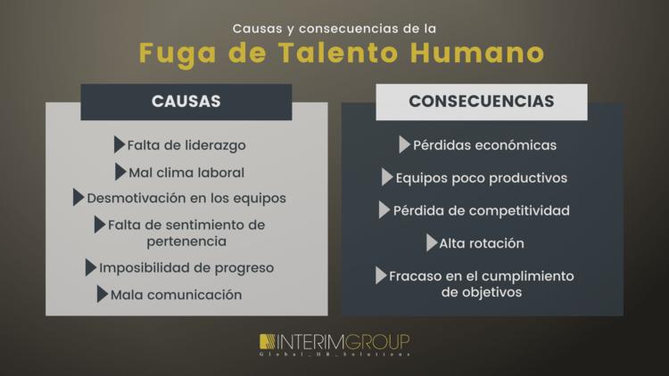 Fuga-de-talento-causas-consecuencias-soluciones_INTERIM-GROUP_2