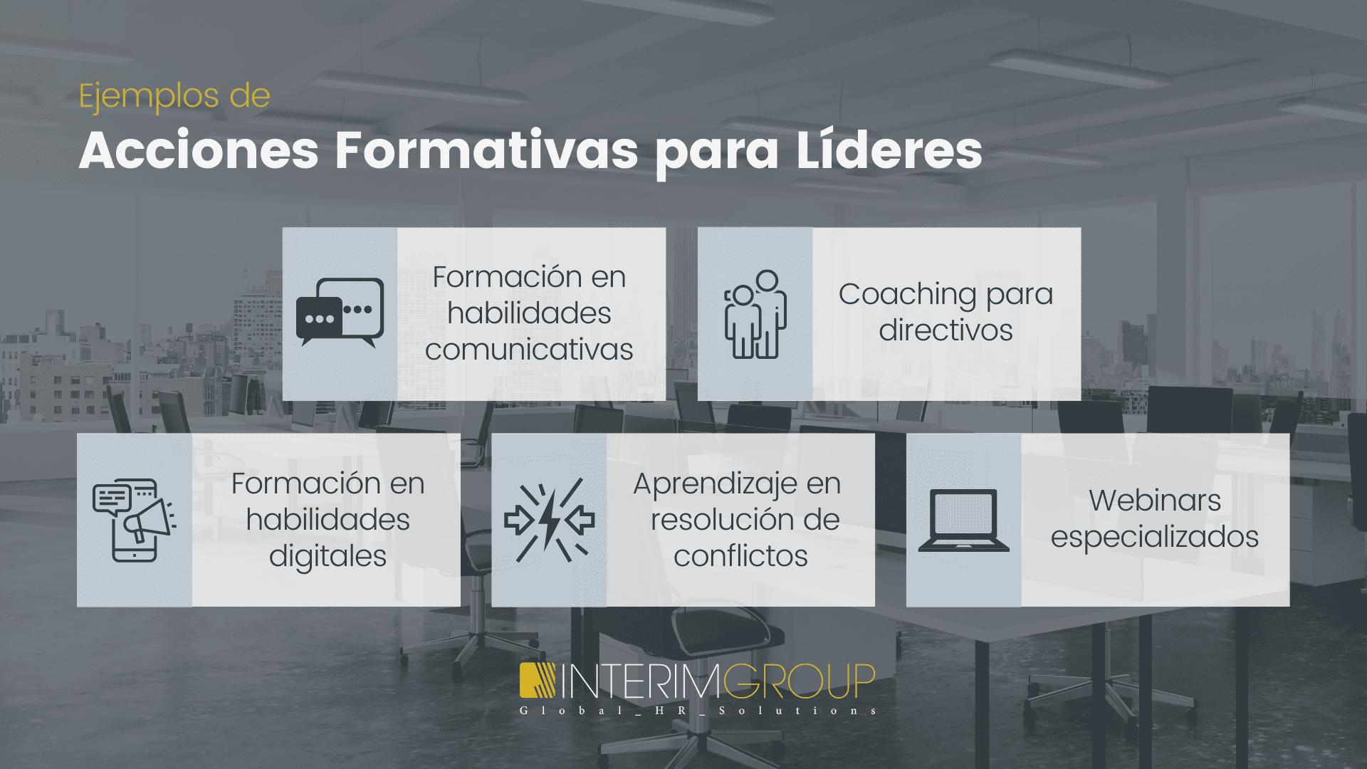 Habilidades-liderazgo-formacion_INTERIM_GROUP