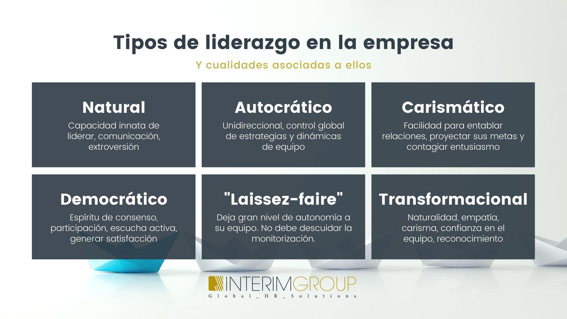 liderazgo-mandos-intermedios_evaluar_tipos_INTERIM-GROUP