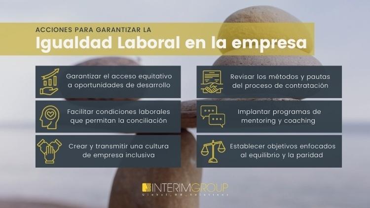 Plan-Igualdad-acciones_INTERIM_GROUP
