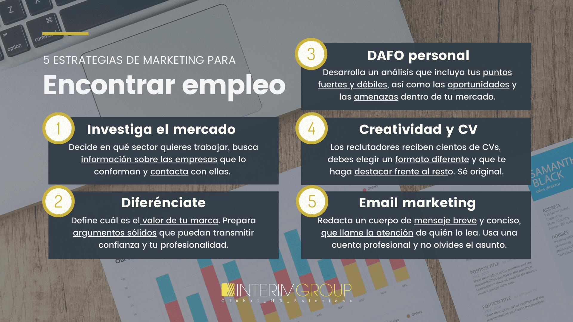Estrategias-marketing-empleo-imagen_INTERIM_GROUP