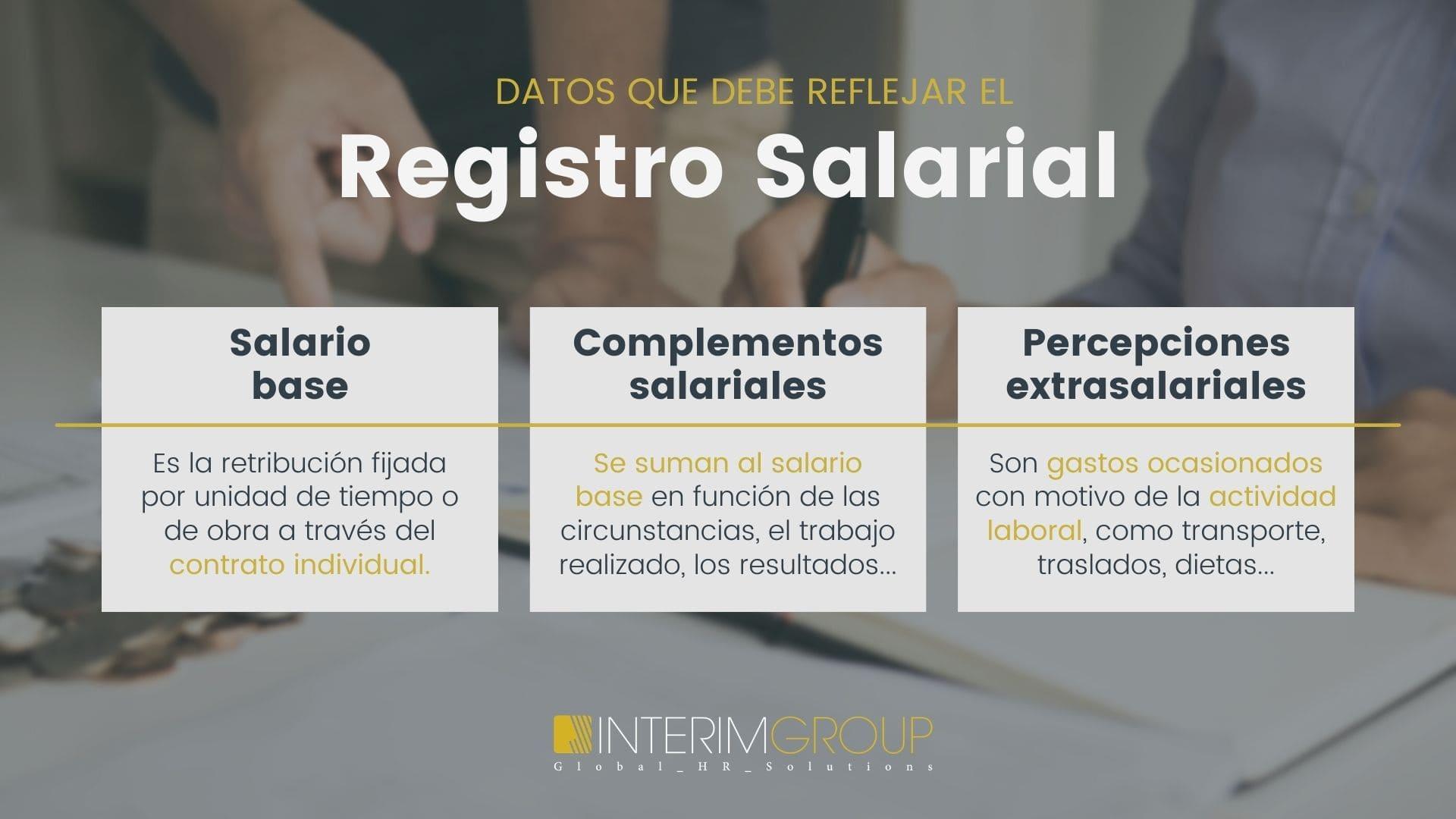 Registro-Salarial-Obligatorio-imagen2_NTERIM_GROUP