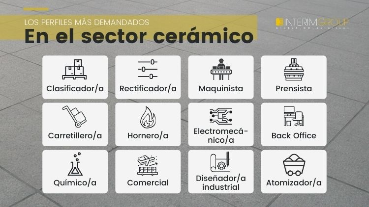 sector-ceramico-perfiles_INTERIM_GROUP
