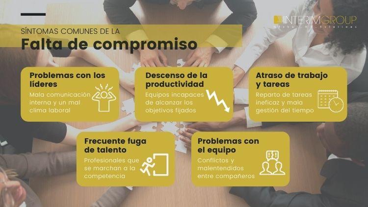 sintomas-falta-compromiso_INTERIM_GROUP