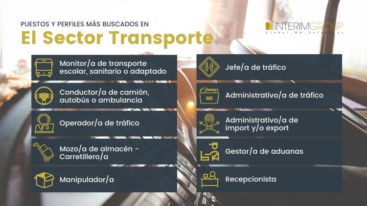 sector-transporte-empleo-puestos_INTERIM_GROUP