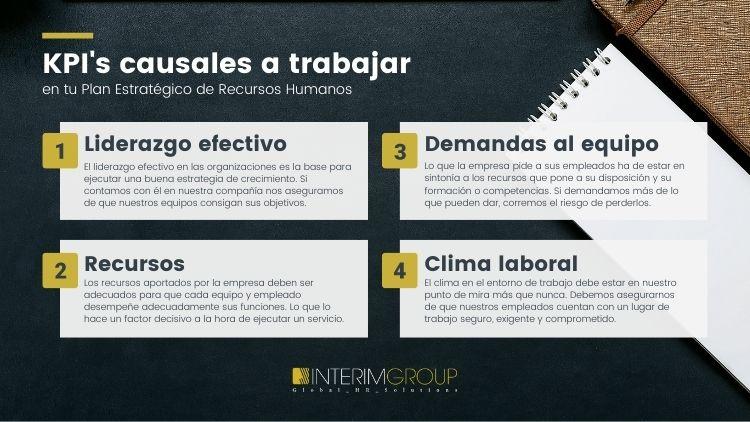 KPIS_plan-estrategico-rrhh-engagement_INTERIM-GROUP
