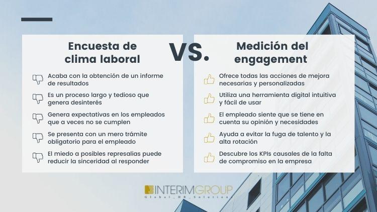 encuesta-clima-laboral-vs_INTERIM_GROUP
