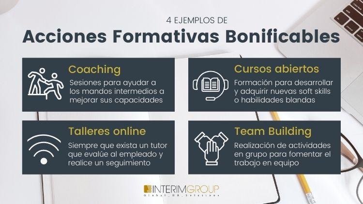 formacion-bonificada-que-es-ejemplos_INTERIM_GROUP