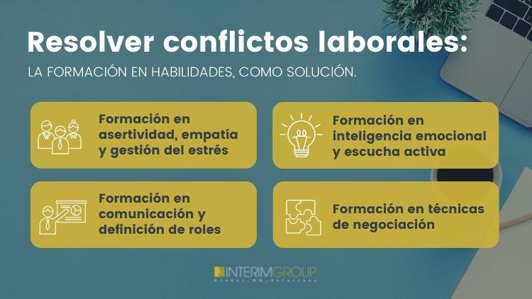 resolver-conflictos-laborales-formacion_INTERIM_GROUP